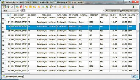 Rys. 3. Fragment tabeli atrybutów dla warstwy KAN_STUDNIA_SANIT