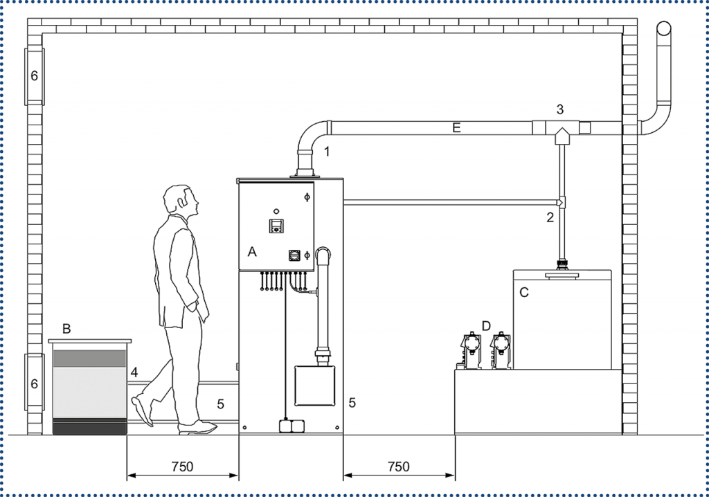 Rys. 2. System Selcoperm zamontowany w pomieszczeniu