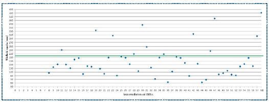 Rys. 3. Wyniki monitoringu ilości opadów atmosferycznych w ujęciu kwartalnym dla rejonu składowiska odpadów komunalnych w Ciężkowicach koło Polskiej Cerekwi