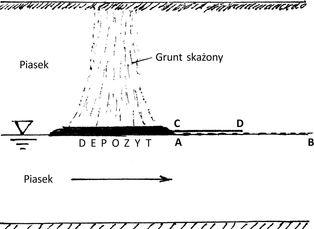 Rys. 2. Faza II.