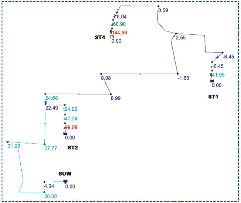 Rys. 7. Wartości ciśnienia w poszczególnych punktach przy wyłączeniu studni St1