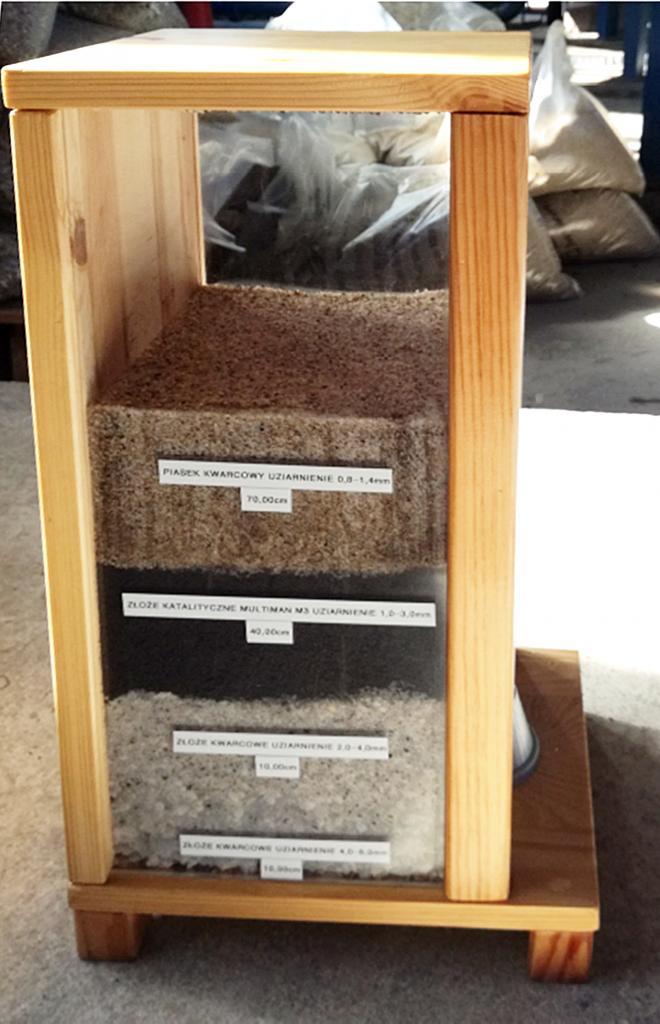 ot. 3. Zarchiwizowane materiały filtracyjne zasypane w SUW Pogorzeliska, PWK Sp z o.o. w Chocianowie