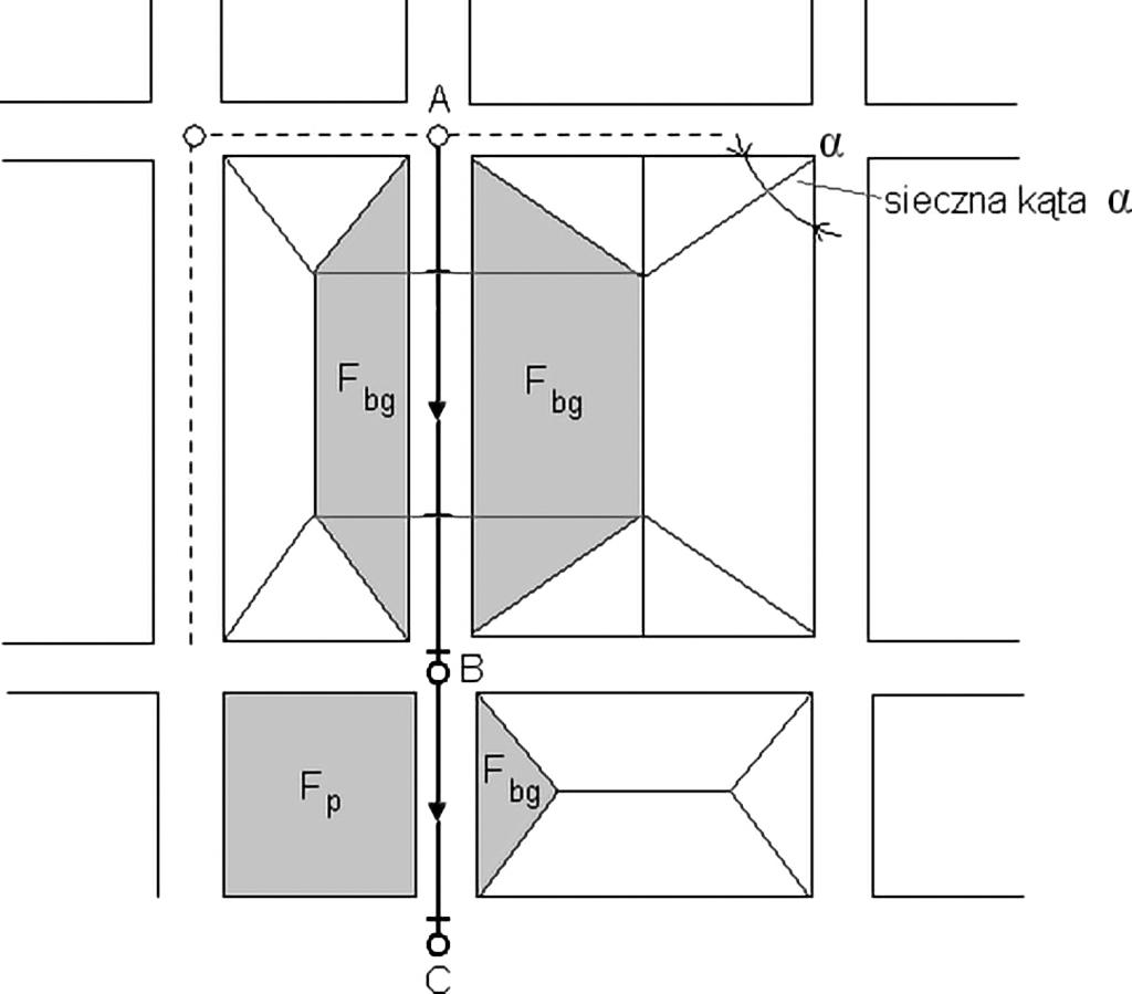 Rys. 1. Schemat podziału zlewni ścieków na powierzchnie cząstkowe