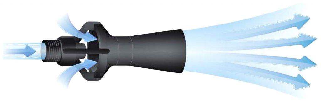 Rys. 5 Hydroeżektor w postaci zespolonej zwężki Venturiego i rury eżektora [1]
