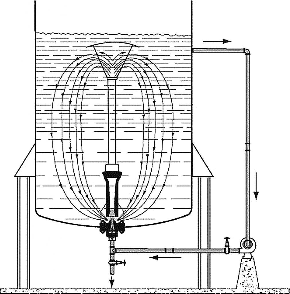 Rys. 13  Schemat mieszadła eżektorowego w postaci pionowej [13]