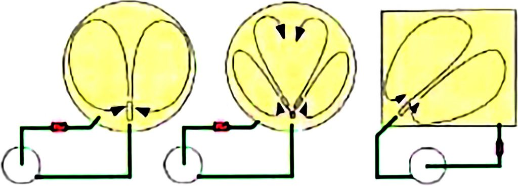 Rys. 15 Schemat mieszania osadu czynnego w reaktorze SBR w zależności od sposobu umieszczenia mieszadła eżektorowego [4]