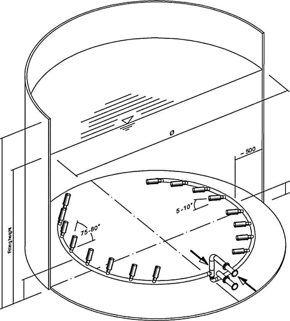 Rys. 16 Sposób ukierunkowania głowic eżektorowych w magistrali; a – w zbiorniku o przekroju kołowym,
