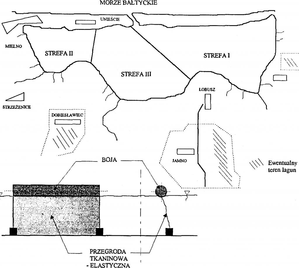 Rys. 7. Schemat podziału Jeziora Jamno na 3 strefy przegrodami zabezpieczającymi przed zanieczyszczeniem sentosanu, stosownie do potrzeb odmulania [źródło: Piecuch, Plesiewicz 1996]