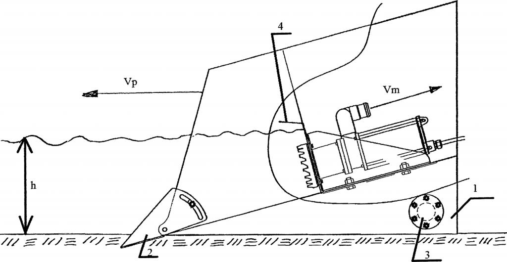 Rys. 10. Schemat szufli zagarniającej osady denne – widok z boku. Oznaczenia: Vp – prędkość przemieszczania szufli; Vm – prędkość wypływu mieszaniny; h – wysokość skrawanej warstwy; 1 – pływak dolny; 2 – lemiesz skrawający; 3 – otwór balastowy; 4 – osłona wlotu do pomp [źródło: Łukomet]
