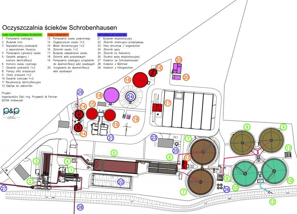 Rys. 1. Schemat technologiczny oczyszczalni ścieków w Schrobenhausen