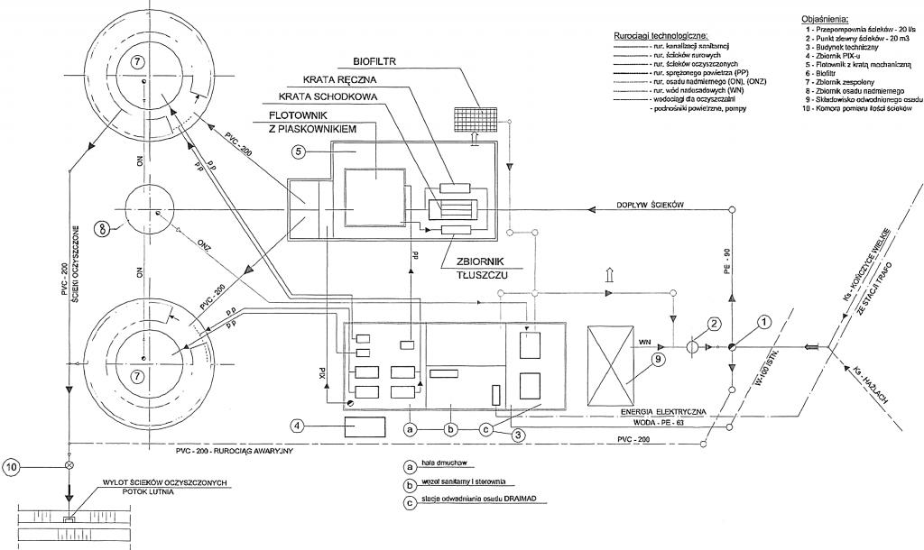 Rys. 1 Schemat technologiczny oczyszczalni w Hażlachu [źródło: materiał udostępniony przez Urząd Gminy w Hażlachu