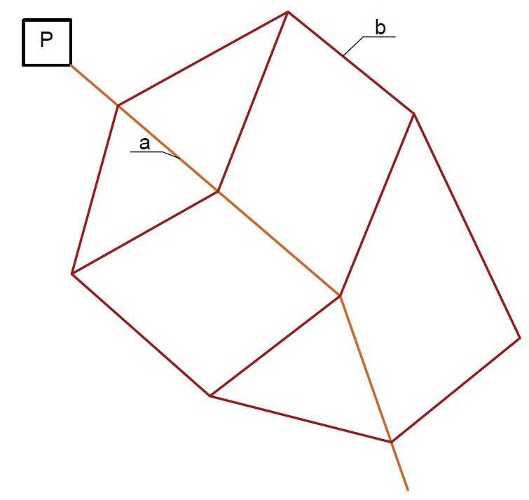 Rysunek 1: Układ sieci wodociągowej pierścieniowy  a – przewód główny; b – przewód rozdzielczy.