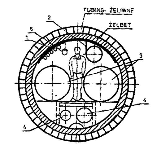 Rys. 2Tunel wieloprzewodowy wykonany z tubingów żeliwnych w Rouen (Francja) [1]. Oznaczenia: 1 – kable elektroenergetyczne, 2 – gazociąg, 3 – kanalizacja, 4 – wodociąg, 6 – oświetlenie wnętrza tunelu