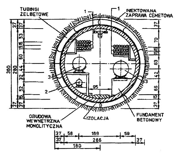 Rys. 4 Tunel wieloprzewodowy wykonany z tubingów żelbetowych [13]. Oznaczenia: 1 – kable telekomunikacyjne, 2 – wodociąg, 3 – przewody ciepłownicze