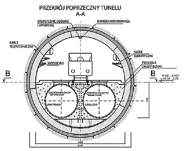 Rys. 6 Warszawski tunel wieloprzewodowy pod Wisłą z dwoma żywicznymi rurami GRP transportującymi ścieki [13]